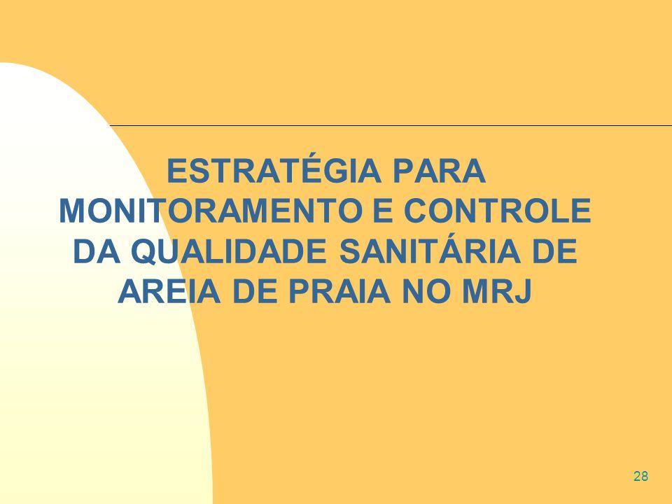 28 ESTRATÉGIA PARA MONITORAMENTO E CONTROLE DA QUALIDADE SANITÁRIA DE AREIA DE PRAIA NO MRJ