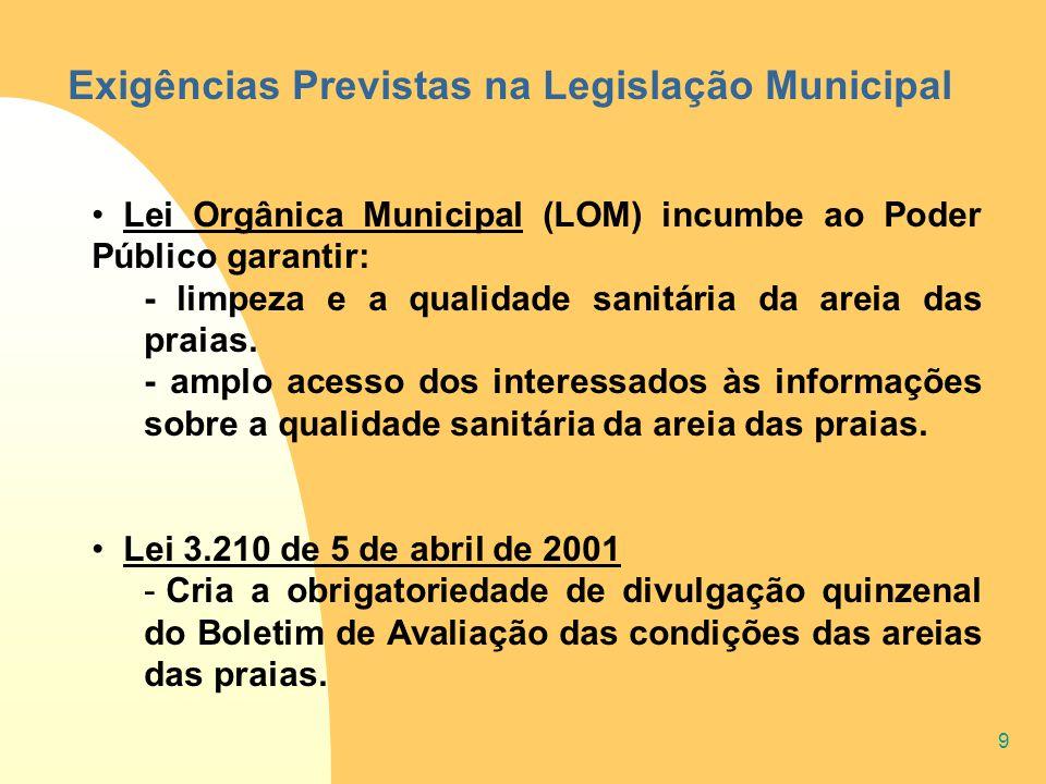 9 Exigências Previstas na Legislação Municipal Lei Orgânica Municipal (LOM) incumbe ao Poder Público garantir: - limpeza e a qualidade sanitária da ar