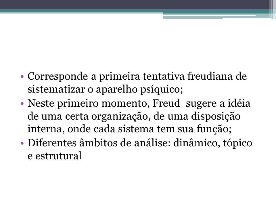 Corresponde a primeira tentativa freudiana de sistematizar o aparelho psíquico; Neste primeiro momento, Freud sugere a idéia de uma certa organização,