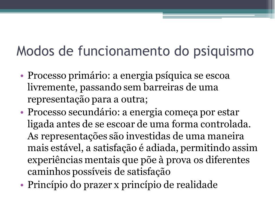 Modos de funcionamento do psiquismo Processo primário: a energia psíquica se escoa livremente, passando sem barreiras de uma representação para a outr