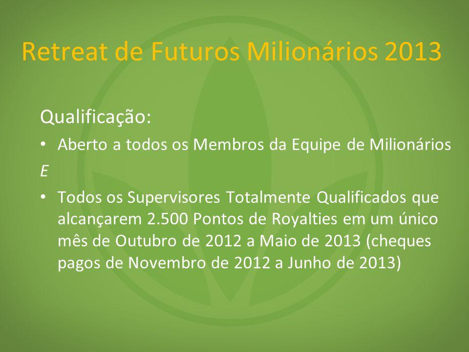 Qualificação: Aberto a todos os Membros da Equipe de Milionários E Todos os Supervisores Totalmente Qualificados que alcançarem 2.500 Pontos de Royalties em um único mês de Outubro de 2012 a Maio de 2013 (cheques pagos de Novembro de 2012 a Junho de 2013) Retreat de Futuros Milionários 2013