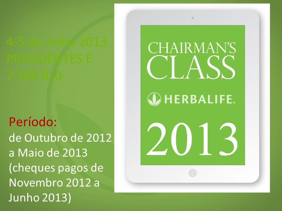 Período: de Outubro de 2012 a Maio de 2013 (cheques pagos de Novembro 2012 a Junho 2013) 4-5 de Julho 2013 PRESIDENTES E 7.500 R/0