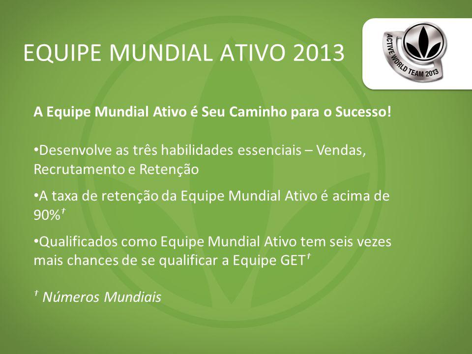 EQUIPE MUNDIAL ATIVO 2013 A Equipe Mundial Ativo é Seu Caminho para o Sucesso! Desenvolve as três habilidades essenciais – Vendas, Recrutamento e Rete