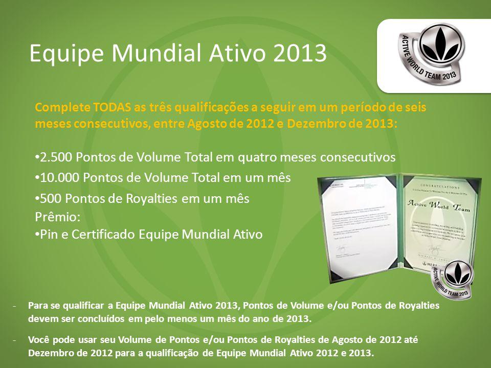 Equipe Mundial Ativo 2013 Complete TODAS as três qualificações a seguir em um período de seis meses consecutivos, entre Agosto de 2012 e Dezembro de 2
