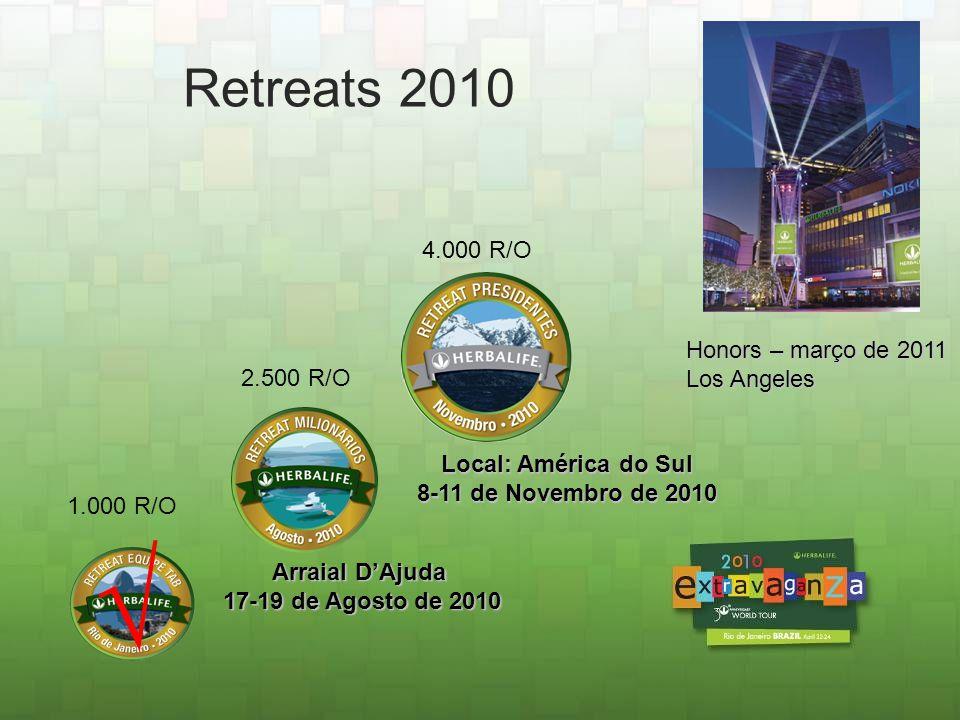 QUALIFICAÇÃO Aberto a todos os membros da Equipe Internacional de Presidentes e Todos os Supervisores Totalmente Qualificados que alcançarem 2.500 Pontos de Royalties em um único mês, de dezembro de 2009 a julho de 2010.