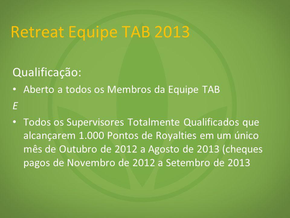 Qualificação: Aberto a todos os Membros da Equipe TAB E Todos os Supervisores Totalmente Qualificados que alcançarem 1.000 Pontos de Royalties em um único mês de Outubro de 2012 a Agosto de 2013 (cheques pagos de Novembro de 2012 a Setembro de 2013 Retreat Equipe TAB 2013