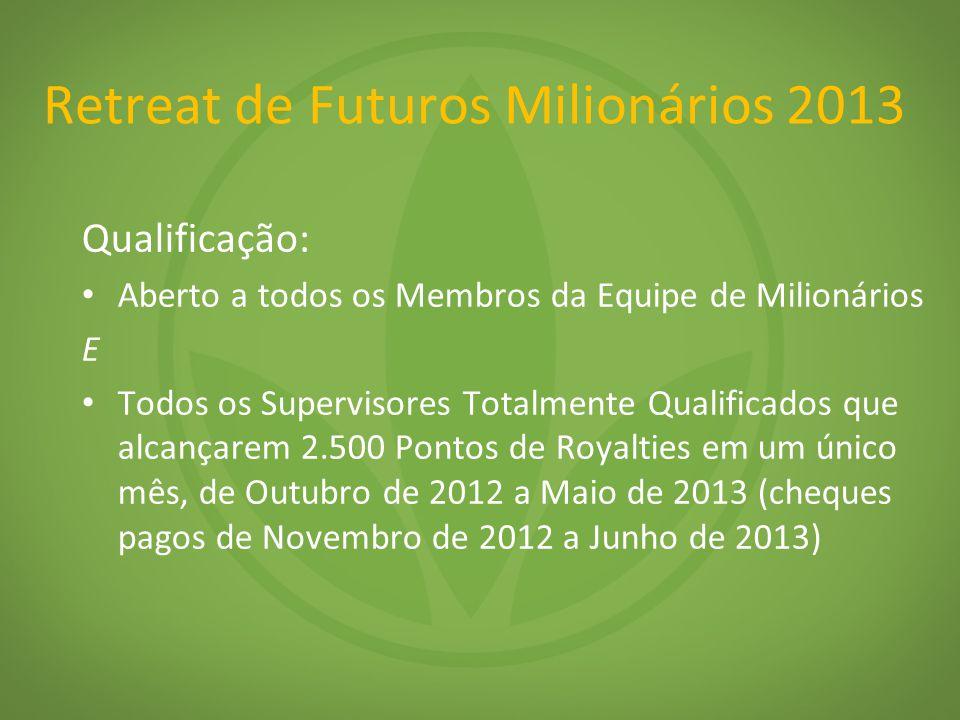 Qualificação: Aberto a todos os Membros da Equipe de Milionários E Todos os Supervisores Totalmente Qualificados que alcançarem 2.500 Pontos de Royalties em um único mês, de Outubro de 2012 a Maio de 2013 (cheques pagos de Novembro de 2012 a Junho de 2013) Retreat de Futuros Milionários 2013