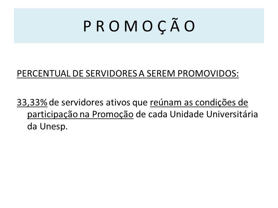 P R O M O Ç Ã O PERCENTUAL DE SERVIDORES A SEREM PROMOVIDOS: 33,33% de servidores ativos que reúnam as condições de participação na Promoção de cada Unidade Universitária da Unesp.