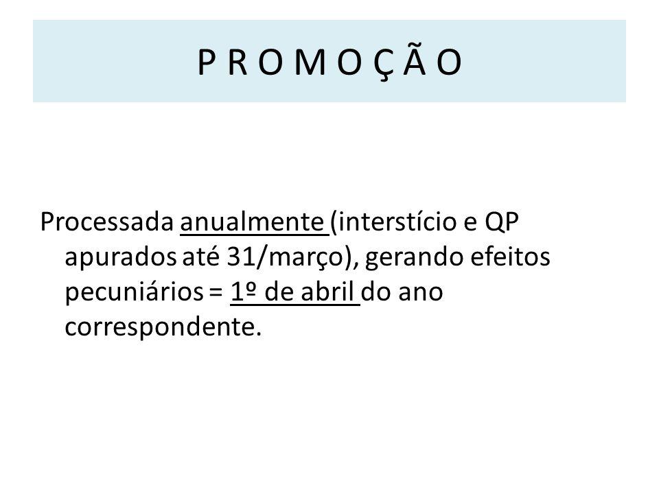 P R O M O Ç Ã O Processada anualmente (interstício e QP apurados até 31/março), gerando efeitos pecuniários = 1º de abril do ano correspondente.