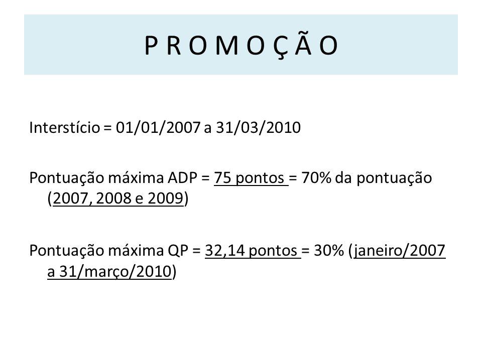 P R O M O Ç Ã O Interstício = 01/01/2007 a 31/03/2010 Pontuação máxima ADP = 75 pontos = 70% da pontuação (2007, 2008 e 2009) Pontuação máxima QP = 32,14 pontos = 30% (janeiro/2007 a 31/março/2010)