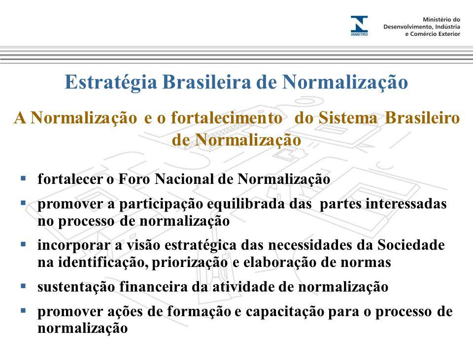 Estratégia Brasileira de Normalização Papel da RBMLQ-I Divulgação da Estratégia