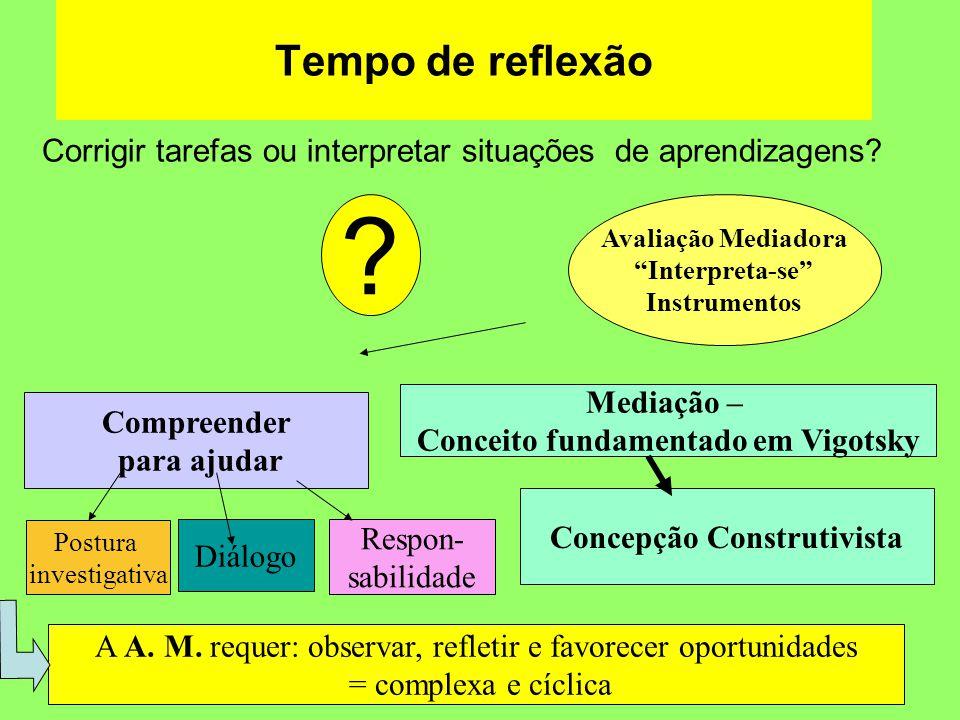 Em Avaliação Mediadora: O tempo da reflexão, não é olhar para trás, explicando o que o aluno não fez, não alcançou ou não sabe, mas de projetar o futuro, tempo de prospecção.