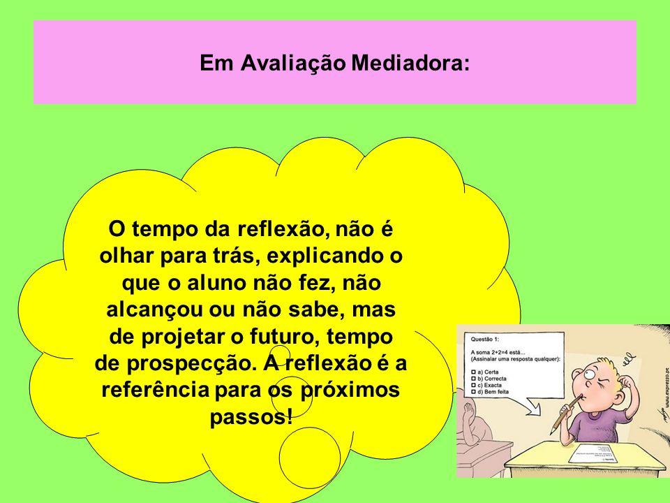Em Avaliação Mediadora: O tempo da reflexão, não é olhar para trás, explicando o que o aluno não fez, não alcançou ou não sabe, mas de projetar o futu