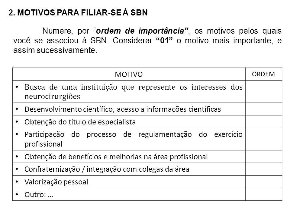 """2. MOTIVOS PARA FILIAR-SE À SBN Numere, por """"ordem de importância"""", os motivos pelos quais você se associou à SBN. Considerar """"01"""" o motivo mais impor"""