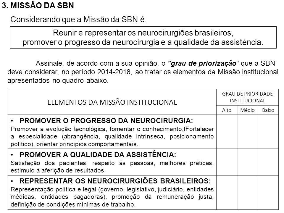 3. MISSÃO DA SBN Reunir e representar os neurocirurgiões brasileiros, promover o progresso da neurocirurgia e a qualidade da assistência. Considerando