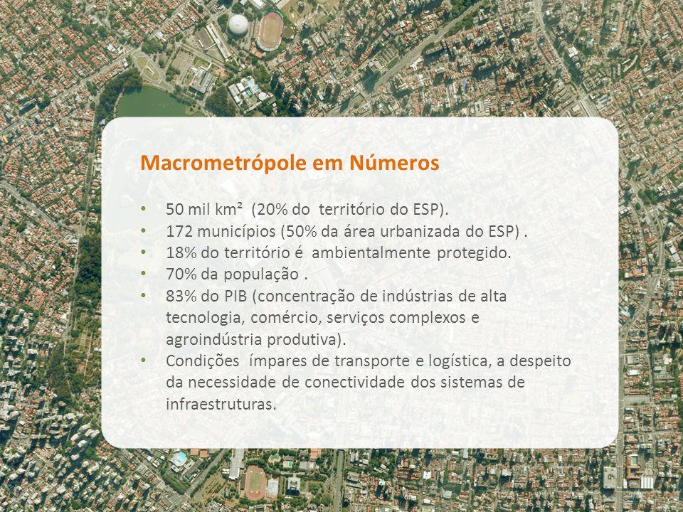 Macrometrópole em Números 50 mil km² (20% do território do ESP). 172 municípios (50% da área urbanizada do ESP). 18% do território é ambientalmente pr
