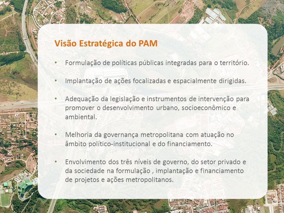 Visão Estratégica do PAM Formulação de políticas públicas integradas para o território. Implantação de ações focalizadas e espacialmente dirigidas. Ad