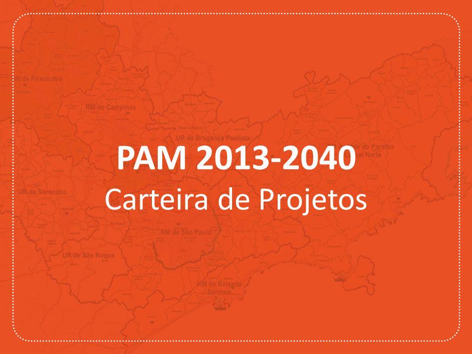 PAM 2013-2040 Carteira de Projetos