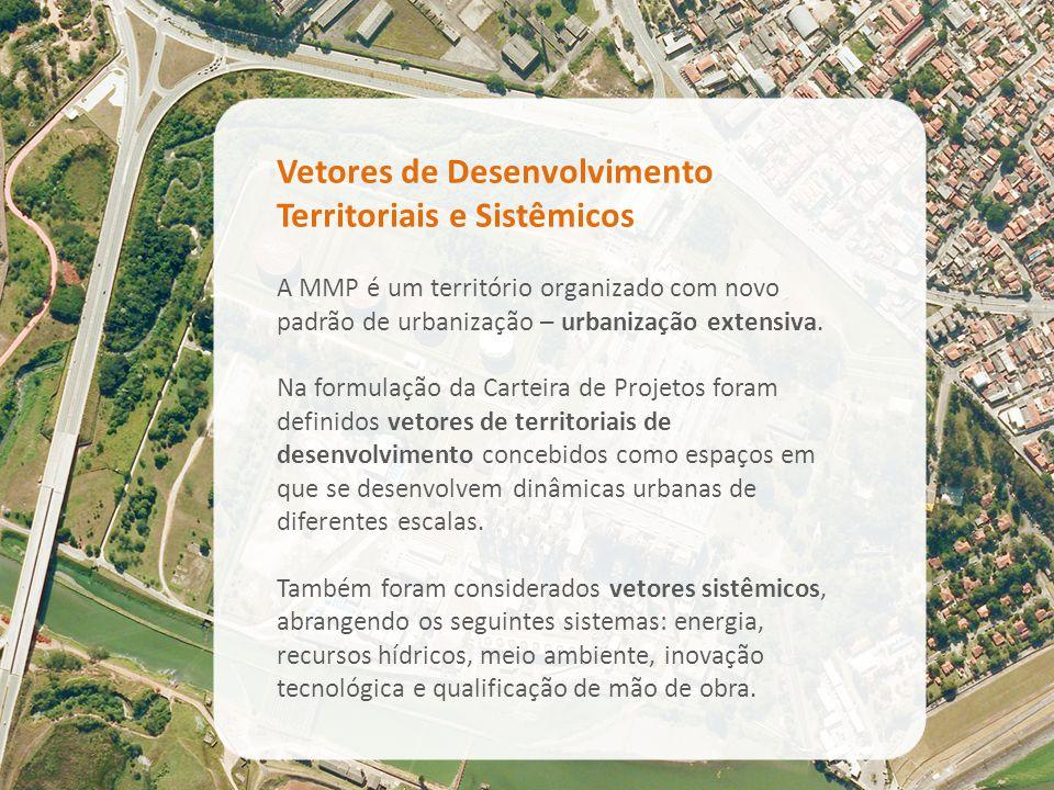 Vetores de Desenvolvimento Territoriais e Sistêmicos A MMP é um território organizado com novo padrão de urbanização – urbanização extensiva. Na formu