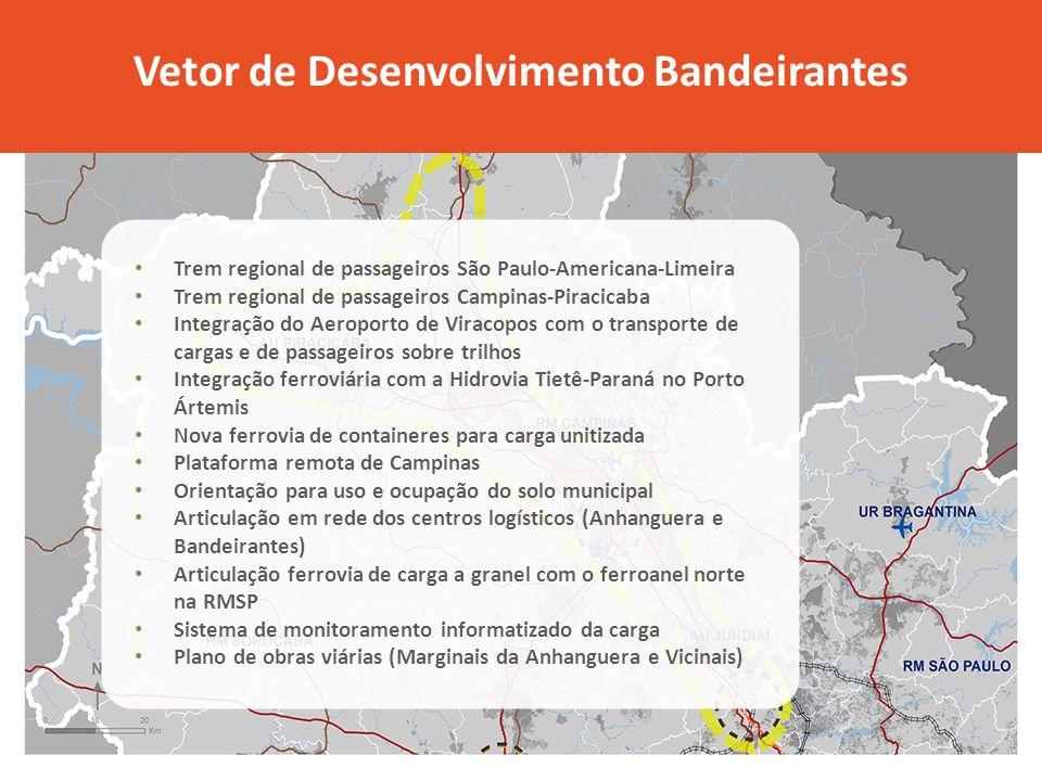 Trem regional de passageiros São Paulo-Americana-Limeira Trem regional de passageiros Campinas-Piracicaba Integração do Aeroporto de Viracopos com o t