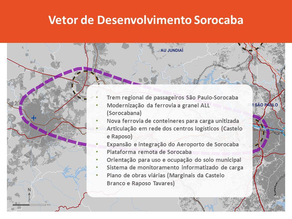 Trem regional de passageiros São Paulo-Sorocaba Modernização da ferrovia a granel ALL (Sorocabana) Nova ferrovia de conteineres para carga unitizada A