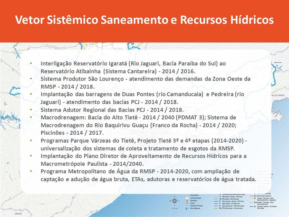 Vetor Sistêmico Saneamento e Recursos Hídricos Interligação Reservatório Igaratá (Rio Jaguari, Bacia Paraíba do Sul) ao Reservatório Atibainha (Sistem