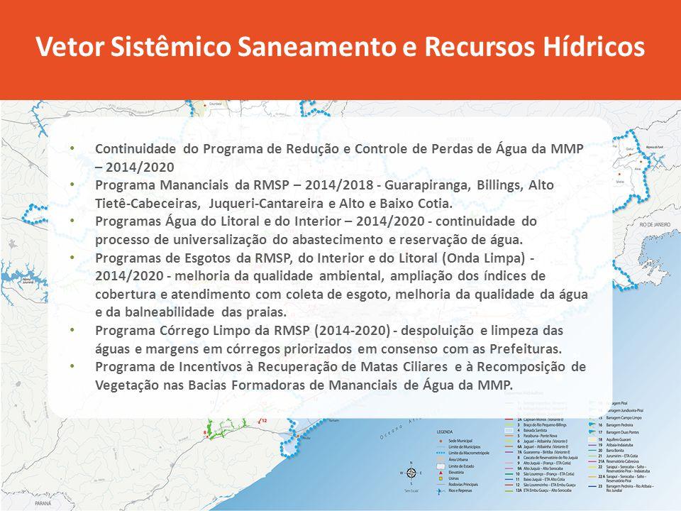 Vetor Sistêmico Saneamento e Recursos Hídricos Continuidade do Programa de Redução e Controle de Perdas de Água da MMP – 2014/2020 Programa Mananciais da RMSP – 2014/2018 - Guarapiranga, Billings, Alto Tietê-Cabeceiras, Juqueri-Cantareira e Alto e Baixo Cotia.