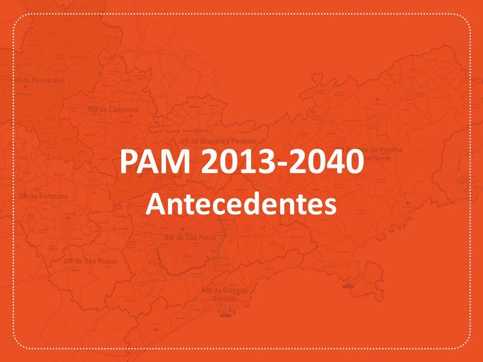 Visão Estratégica do PAM Formulação de políticas públicas integradas para o território.
