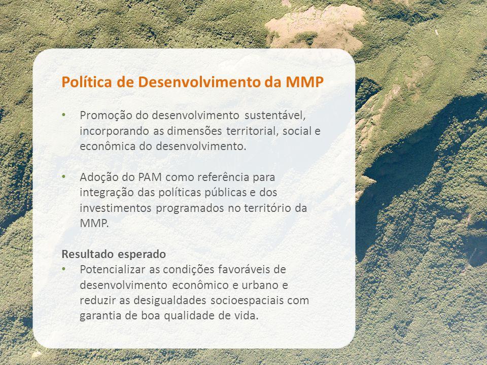 Política de Desenvolvimento da MMP Promoção do desenvolvimento sustentável, incorporando as dimensões territorial, social e econômica do desenvolvimen