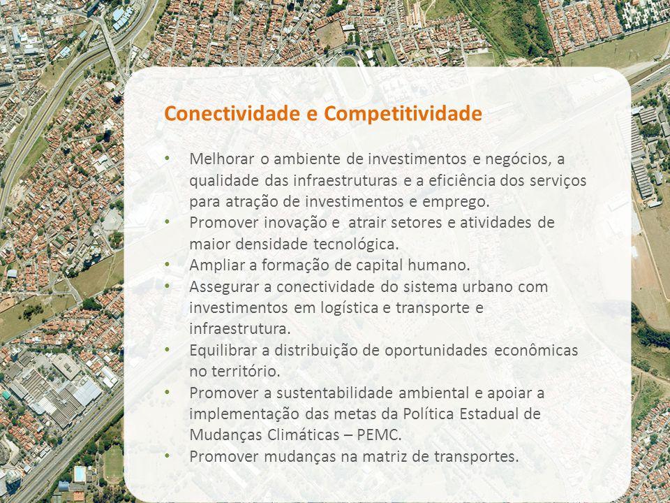 Vetores Territoriais da Macrometrópole Paulista