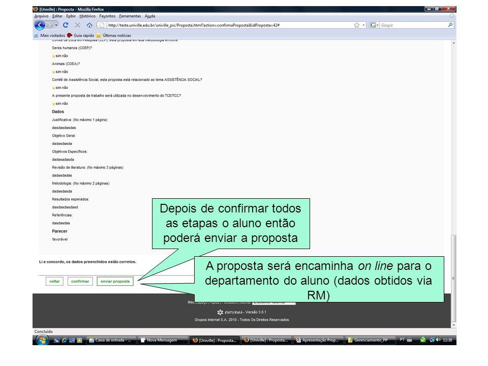 Depois de confirmar todos as etapas o aluno então poderá enviar a proposta A proposta será encaminha on line para o departamento do aluno (dados obtid