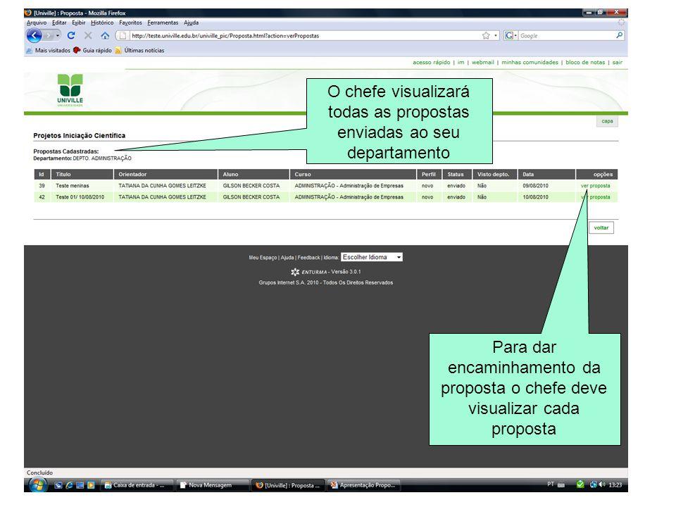 O chefe visualizará todas as propostas enviadas ao seu departamento Para dar encaminhamento da proposta o chefe deve visualizar cada proposta