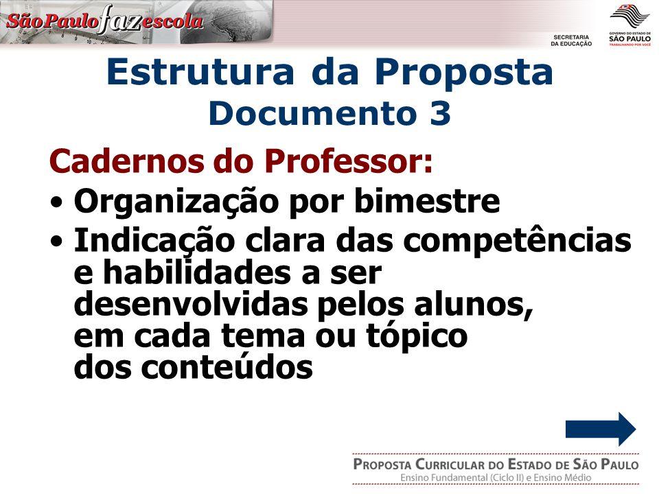 Estrutura da Proposta Documento 3 Cadernos do Professor: Organização por bimestre Indicação clara das competências e habilidades a ser desenvolvidas pelos alunos, em cada tema ou tópico dos conteúdos
