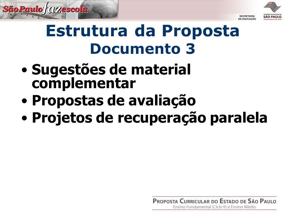 Sugestões de material complementar Propostas de avaliação Projetos de recuperação paralela Estrutura da Proposta Documento 3