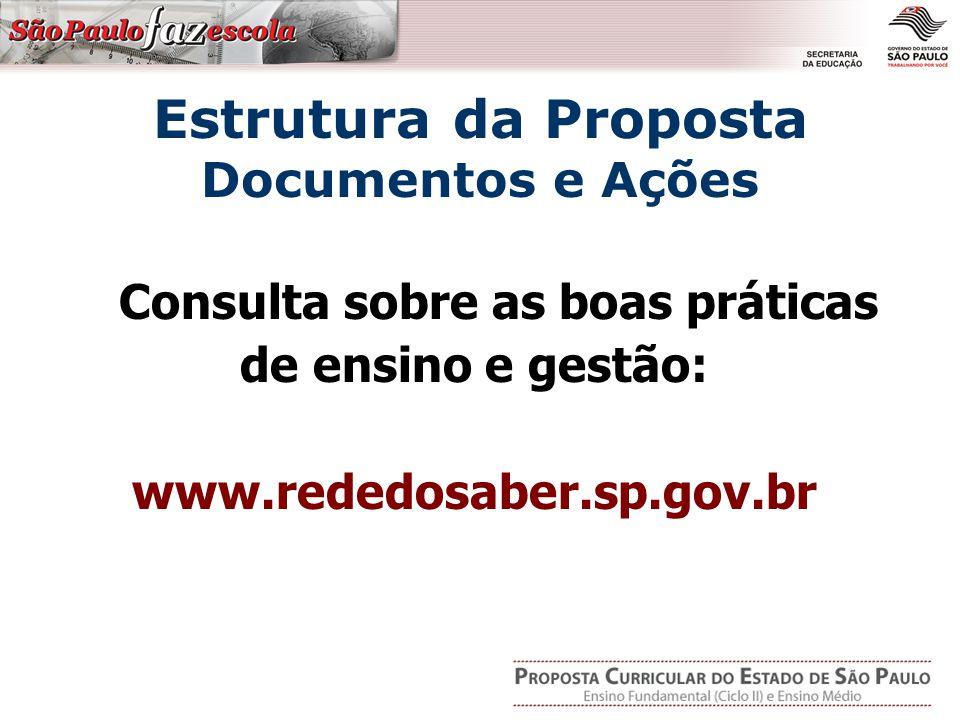 Consulta sobre as boas práticas de ensino e gestão: www.rededosaber.sp.gov.br Estrutura da Proposta Documentos e Ações