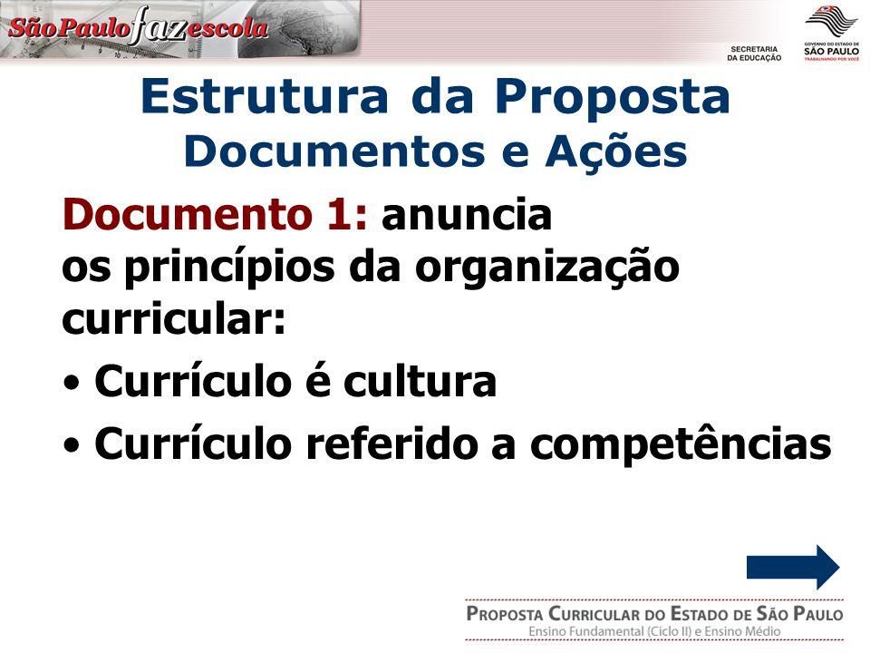 Estrutura da Proposta Documentos e Ações Documento 1: anuncia os princípios da organização curricular: Currículo é cultura Currículo referido a competências