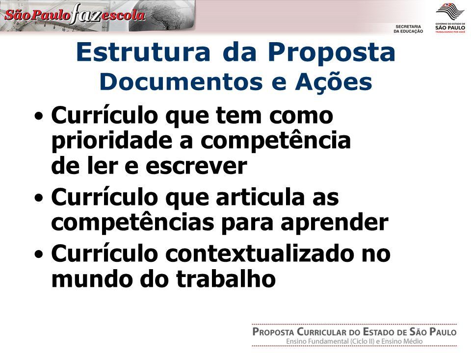 Estrutura da Proposta Documentos e Ações Currículo que tem como prioridade a competência de ler e escrever Currículo que articula as competências para aprender Currículo contextualizado no mundo do trabalho
