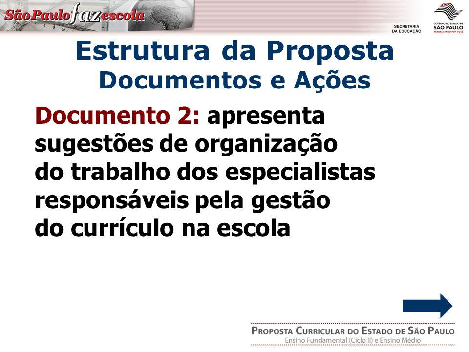 Documento 2: apresenta sugestões de organização do trabalho dos especialistas responsáveis pela gestão do currículo na escola Estrutura da Proposta Documentos e Ações