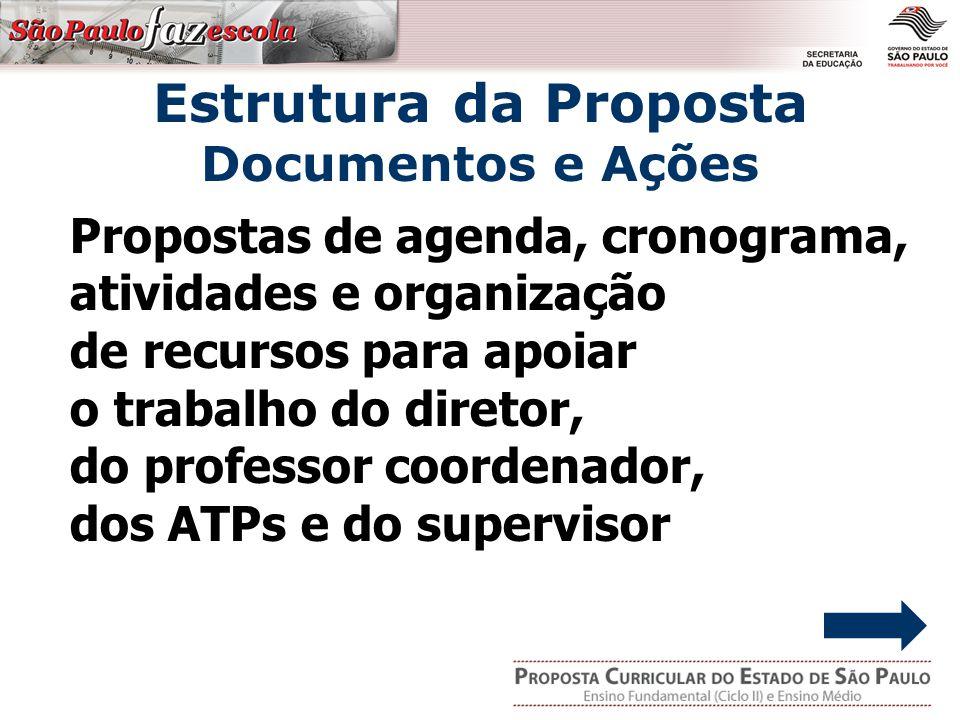 Propostas de agenda, cronograma, atividades e organização de recursos para apoiar o trabalho do diretor, do professor coordenador, dos ATPs e do supervisor Estrutura da Proposta Documentos e Ações