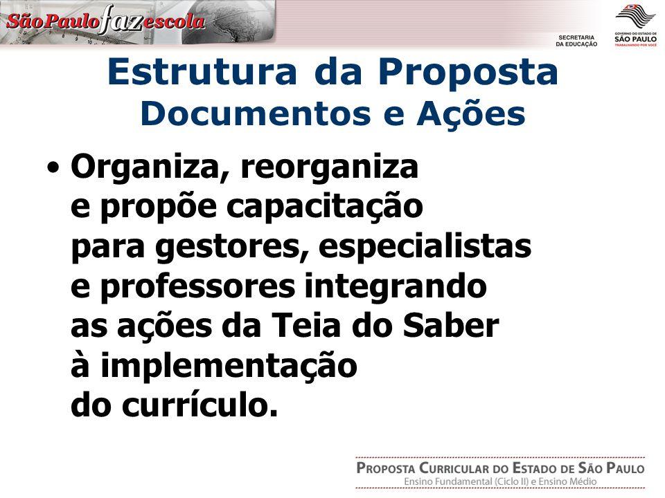 Organiza, reorganiza e propõe capacitação para gestores, especialistas e professores integrando as ações da Teia do Saber à implementação do currículo.