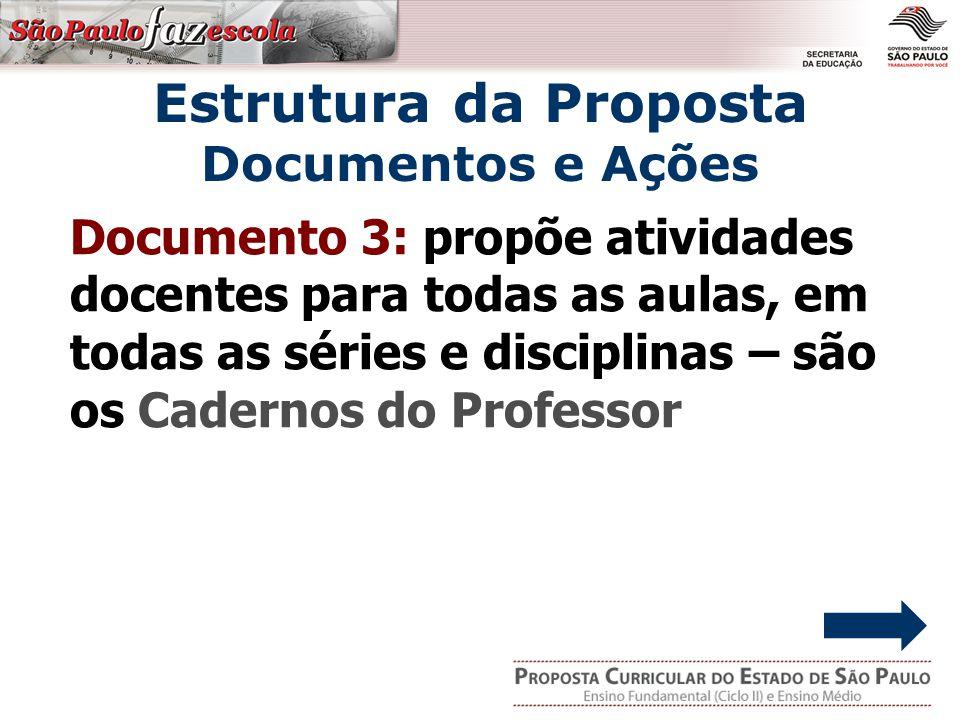 Documento 3: propõe atividades docentes para todas as aulas, em todas as séries e disciplinas – são os Cadernos do Professor Estrutura da Proposta Documentos e Ações