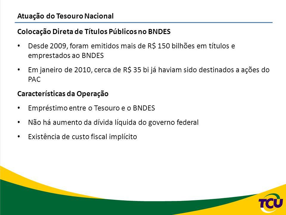 Atuação do Tesouro Nacional Colocação Direta de Títulos Públicos no BNDES Desde 2009, foram emitidos mais de R$ 150 bilhões em títulos e emprestados a