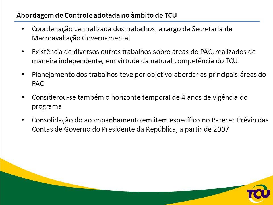Abordagem de Controle adotada no âmbito de TCU Coordenação centralizada dos trabalhos, a cargo da Secretaria de Macroavaliação Governamental Existênci