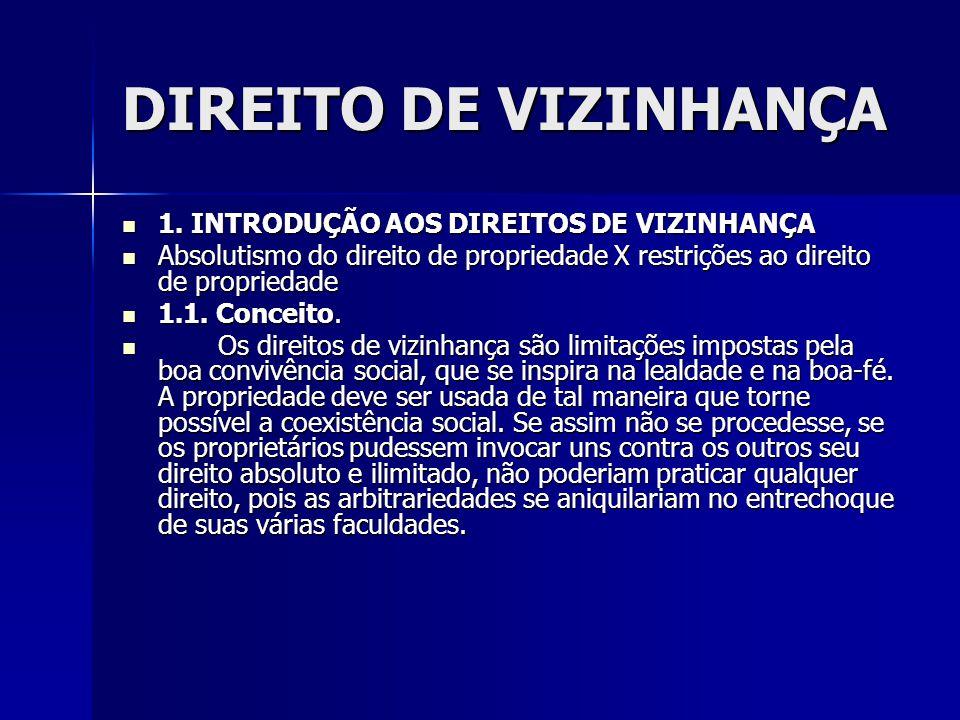 DIREITO DE VIZINHANÇA 1. INTRODUÇÃO AOS DIREITOS DE VIZINHANÇA 1. INTRODUÇÃO AOS DIREITOS DE VIZINHANÇA Absolutismo do direito de propriedade X restri