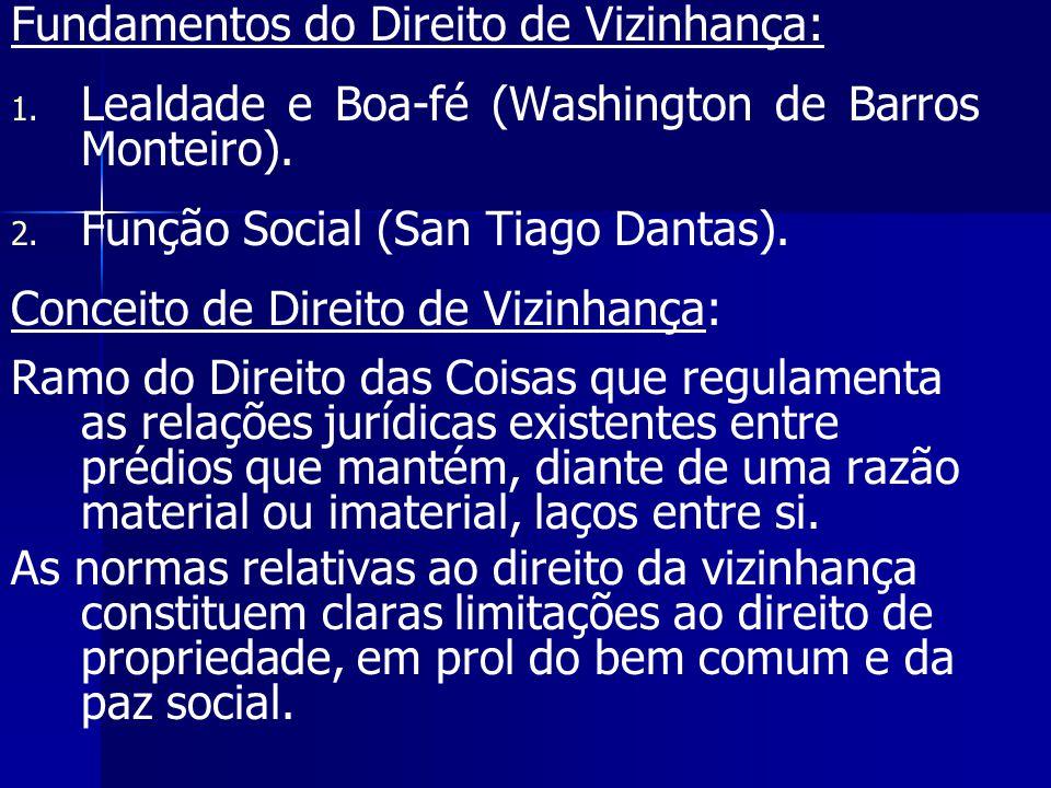 Fundamentos do Direito de Vizinhança: 1. 1. Lealdade e Boa-fé (Washington de Barros Monteiro). 2. 2. Função Social (San Tiago Dantas). Conceito de Dir