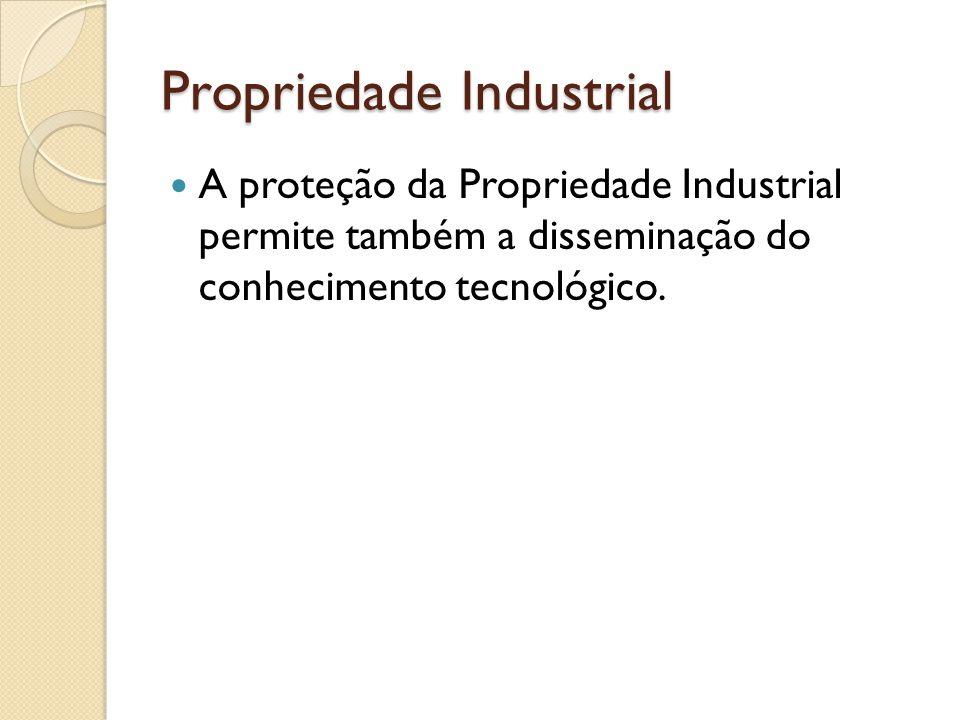 Propriedade Industrial 2.3 – Prazo da Patente A patente tem prazo de duração determinado, sendo de 20 anos para a invenção e 15 para o modelo de utilidade, contados do depósito do pedido de patente (data em que o pedido foi protocolado no INPI).