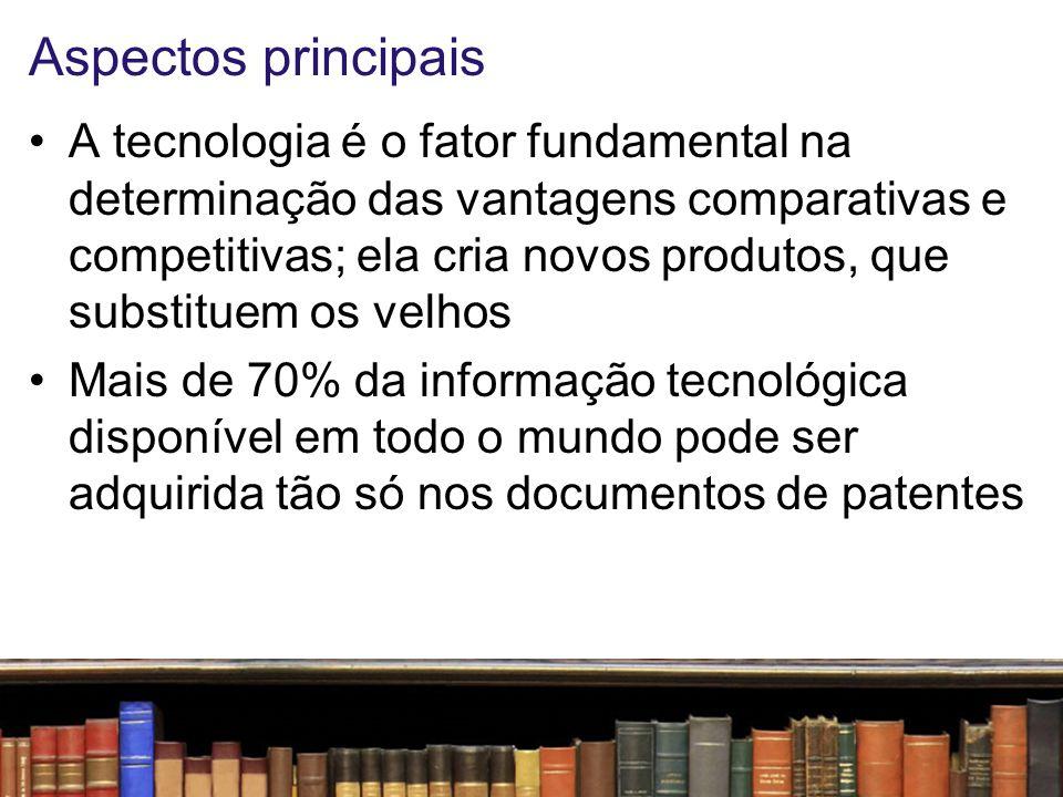 Aspectos principais Só se domina uma tecnologia quando se tem condições de mudá-la ou aperfeiçoá-la, assim é impossível se desenvolver uma região (ou nação) sem se valer, de alguma forma, do sistema patentário 85% das P.I.