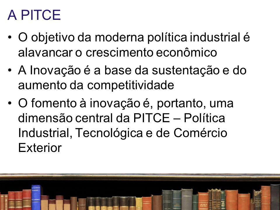 Planos Linhas de ação horizontal –Inovação e desenvolvimento tecnológico –Inserção externa –Modernização industrial –Capacidade e escala produtiva / ambiente institucional