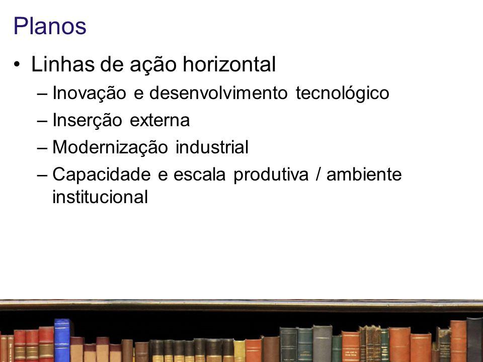 Planos Opções estratégicas –Semicondutores, software, bens de capital, fármacos e medicamentos Atividades portadoras de futuro –Biotecnologia, nanotecnologia, biomassa