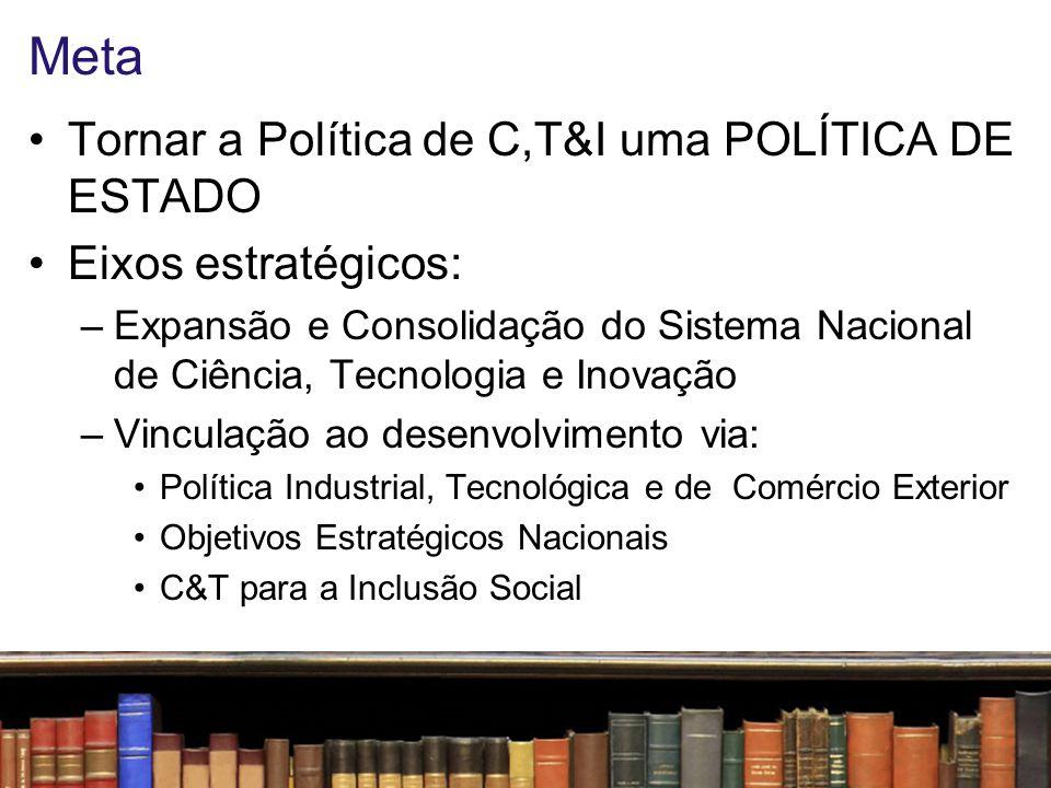 Problema histórico O desenvolvimento industrial no Brasil foi feito sem conexão com a política de C&T Consequências: –C&T concentradas nas universidades e centros de pesquisa –Poucas empresas com P&D